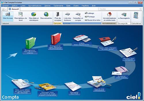 Excel ou Ciel compta  pour sa comptabilité d'entreprise ?
